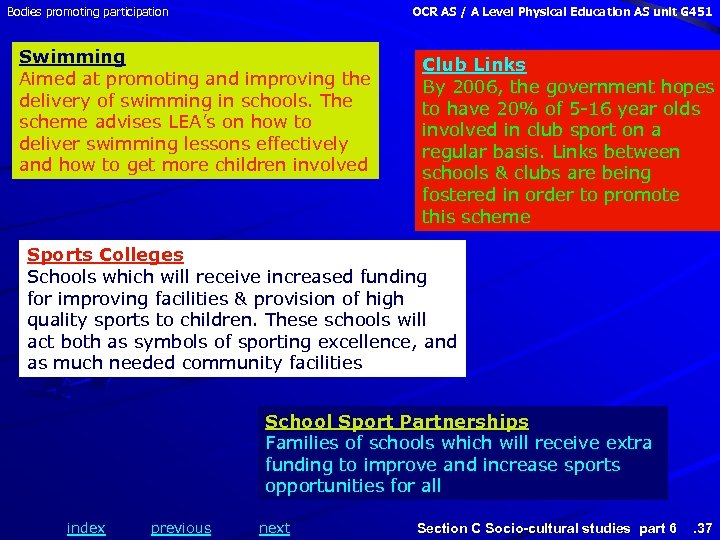 Bodies promoting participation OCR AS / A Level Physical Education AS unit G 451