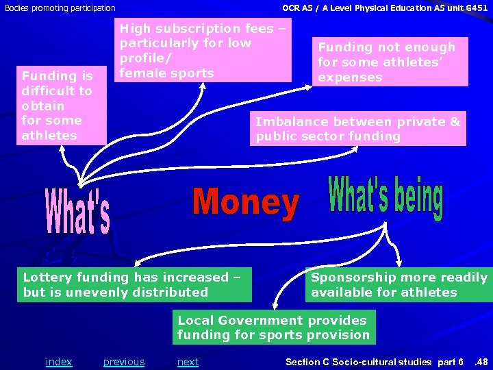 Bodies promoting participation Funding is difficult to obtain for some athletes OCR AS /