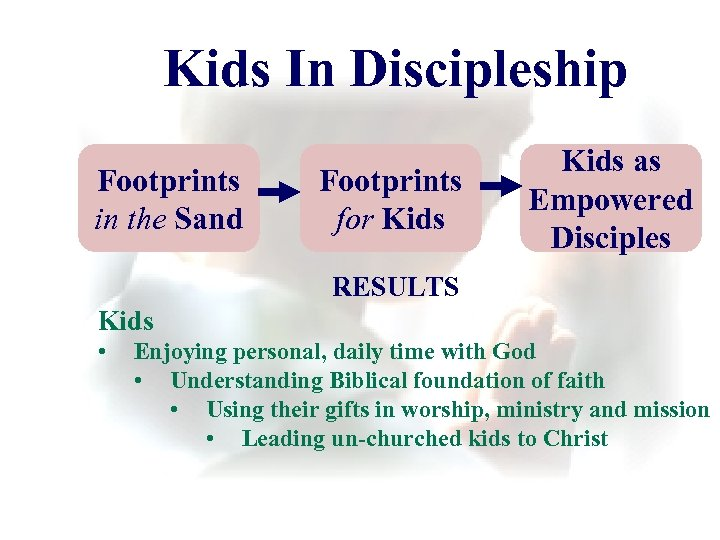 Kids In Discipleship Footprints in the Sand Footprints for Kids as Empowered Disciples RESULTS