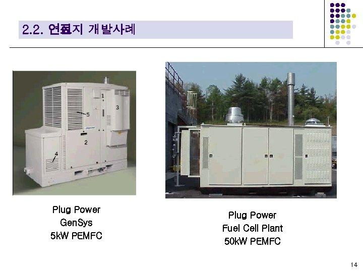 2. 2. 연료지 개발사례 전 Plug Power Gen. Sys 5 k. W PEMFC Plug