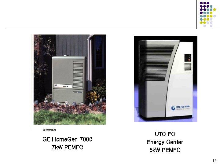 GE Home. Gen 7000 7 k. W PEMFC UTC FC Energy Center 5 k.