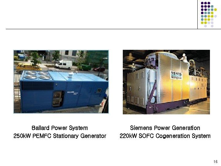 Ballard Power System 250 k. W PEMFC Stationary Generator Siemens Power Generation 220 k.