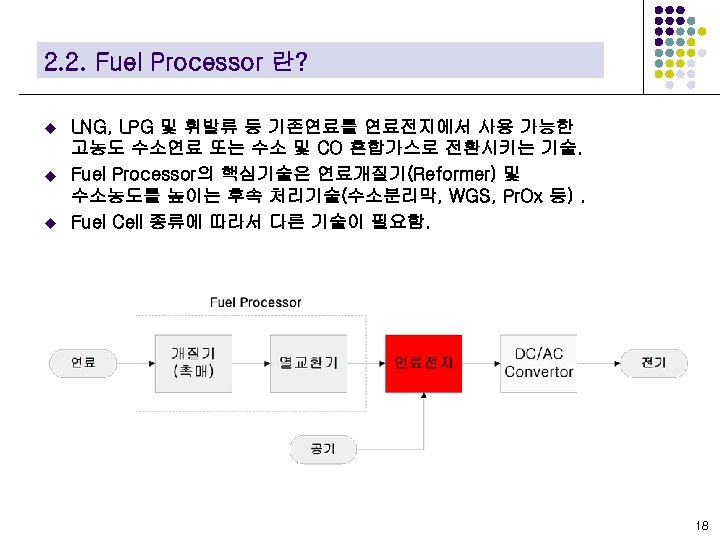 2. 2. Fuel Processor 란? u u u LNG, LPG 및 휘발류 등 기존연료를