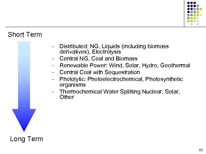 Potential Scenarios Short Term − − − Distributed: NG, Liquids (including biomass derivatives), Electrolysis
