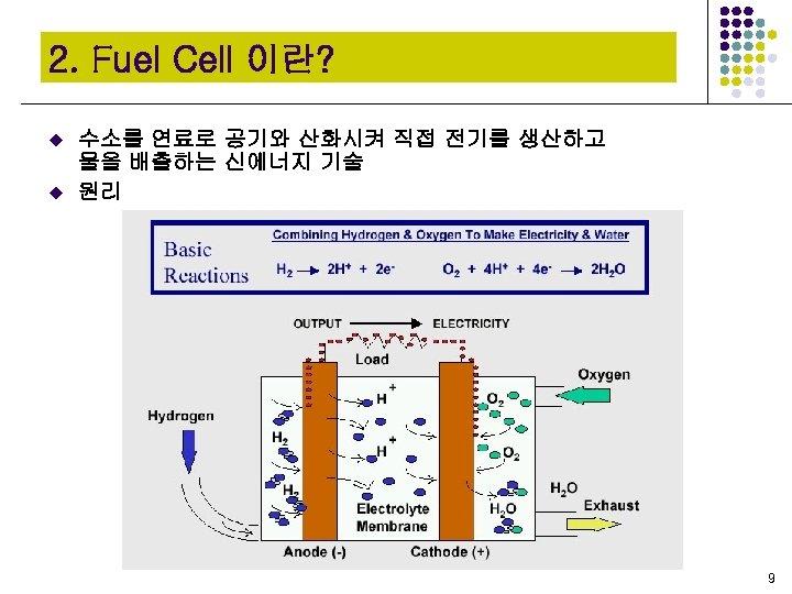 2. Fuel Cell 이란? u u 수소를 연료로 공기와 산화시켜 직접 전기를 생산하고 물을