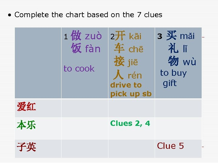 • Complete the chart based on the 7 clues 1 做 zuò 饭