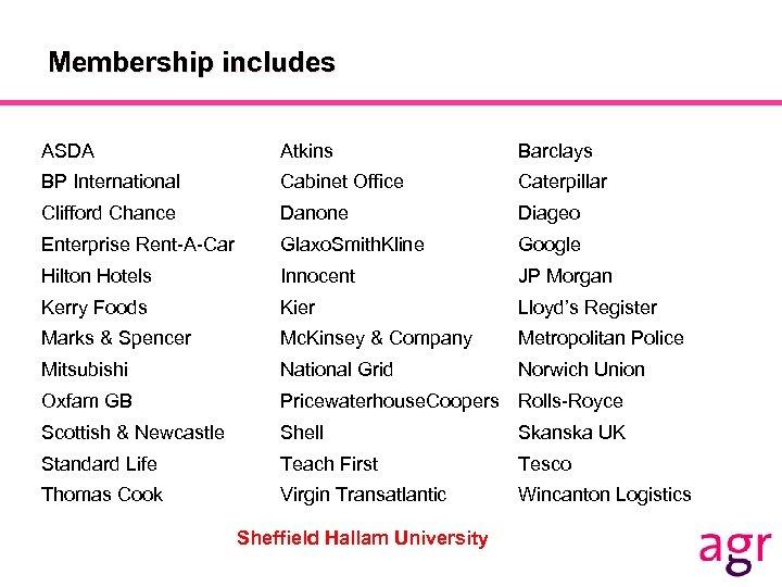 Membership includes ASDA Atkins Barclays BP International Cabinet Office Caterpillar Clifford Chance Danone Diageo