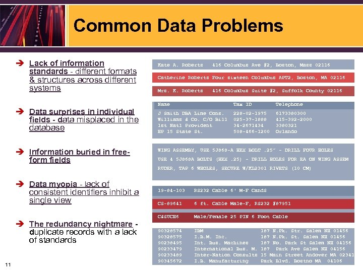 Common Data Problems è Lack of information standards - different formats & structures across