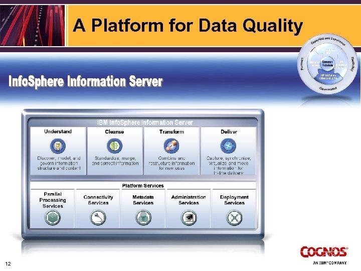 A Platform for Data Quality 12
