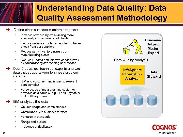 Understanding Data Quality: Data Quality Assessment Methodology è Define clear business problem statement •