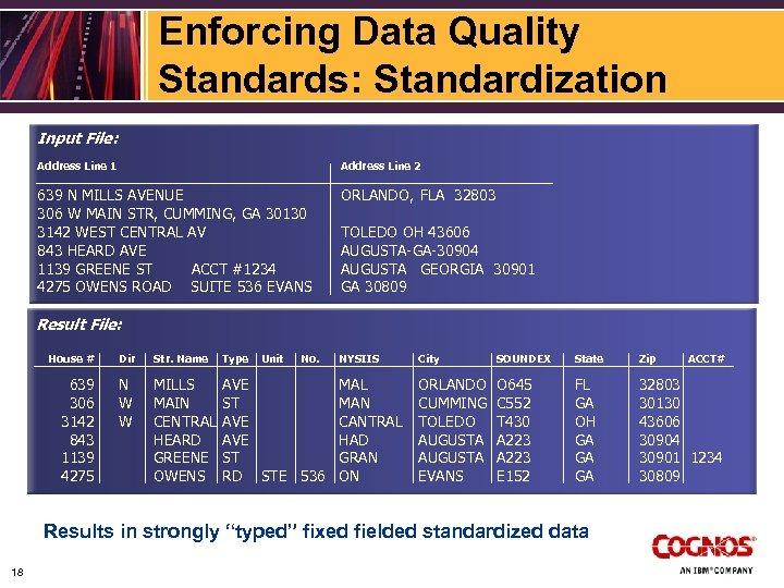 Enforcing Data Quality Standards: Standardization Input File: Address Line 1 Address Line 2 639