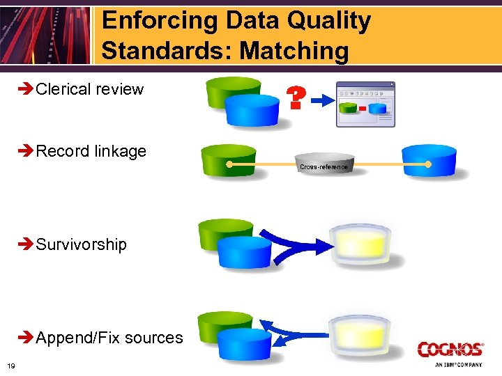 Enforcing Data Quality Standards: Matching è Clerical review ? è Record linkage Cross-reference è