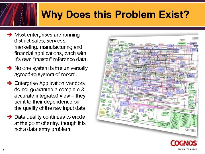 Why Does this Problem Exist? è Most enterprises are running distinct sales, services, marketing,
