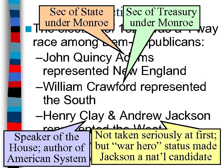 Sec The Election of 1824 of State Sec of Treasury under Monroe n The