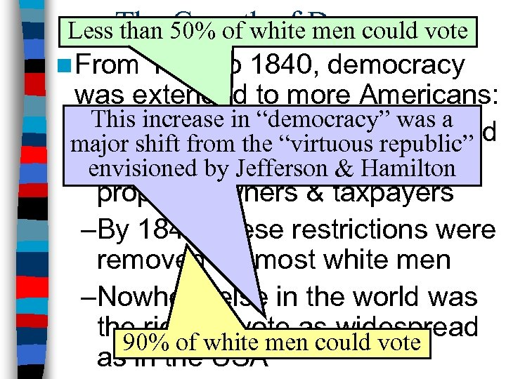 Less The 50% of white Democracy than Growth of men could vote n From