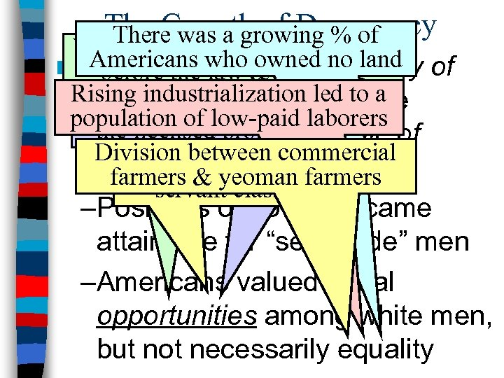 The Growth of Democracy There was a growing % of White males who owned
