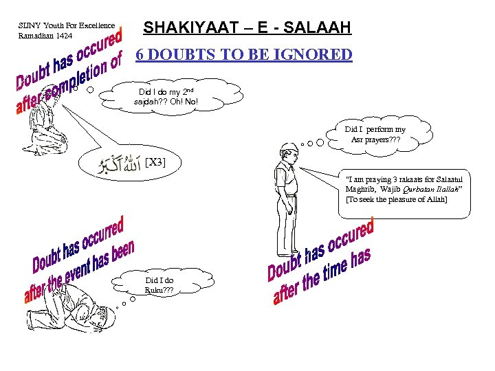 SIJNY Youth For Excellence Ramadhan 1424 SHAKIYAAT – E - SALAAH 6 DOUBTS TO