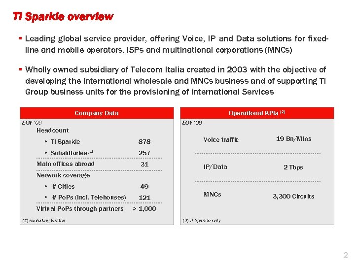 TI Sparkle overview § Leading global service provider, offering Voice, IP and Data solutions