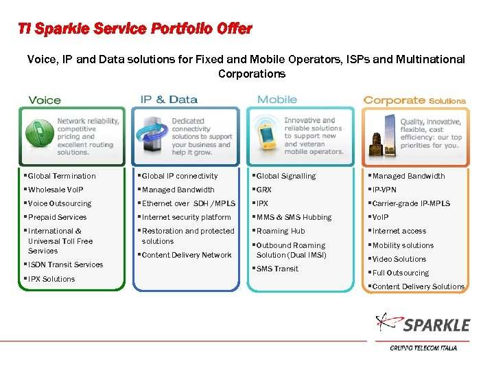 TI Sparkle Service Portfolio Offer Voice, IP and Data solutions for Fixed and Mobile