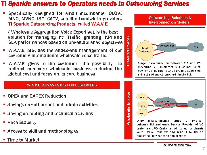 TI Sparkle answers to Operators needs in Outsourcing Services § Specifically designed for small