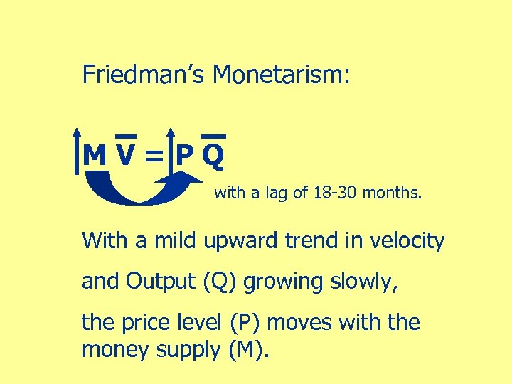 Friedman's Monetarism: MV=PQ with a lag of 18 -30 months. With a mild upward