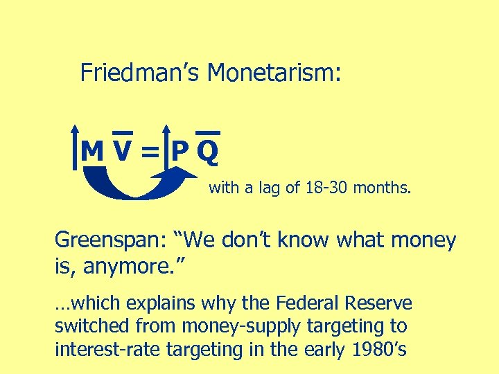 "Friedman's Monetarism: MV=PQ with a lag of 18 -30 months. Greenspan: ""We don't know"