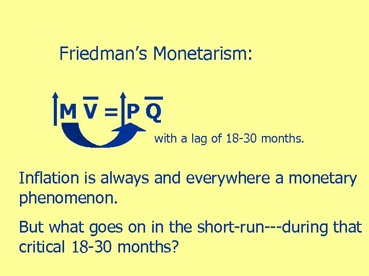 Friedman's Monetarism: MV=PQ with a lag of 18 -30 months. Inflation is always and