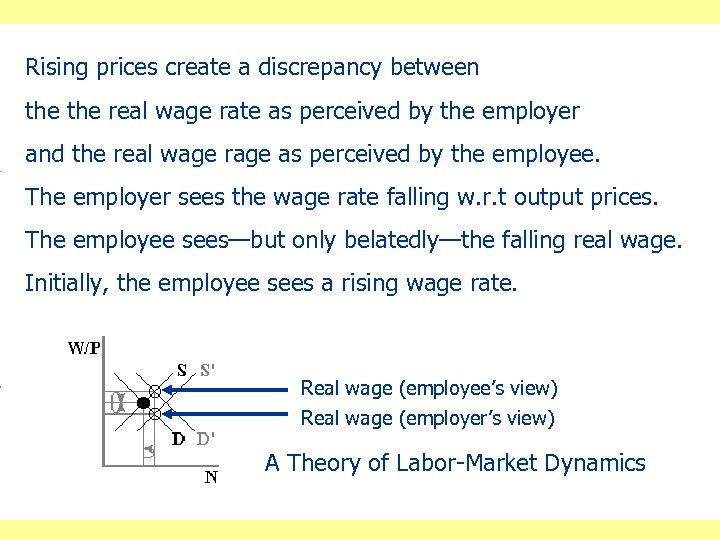 Rising prices create a discrepancy between the real wage rate as perceived by the