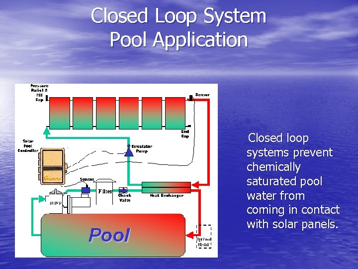 Closed Loop System Pool Application Closed loop systems prevent chemically saturated pool water from