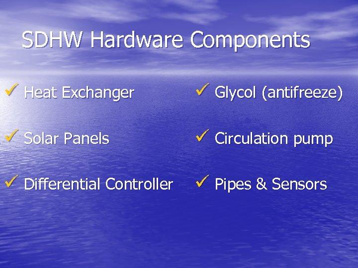 SDHW Hardware Components ü Heat Exchanger ü Glycol (antifreeze) ü Solar Panels ü Circulation