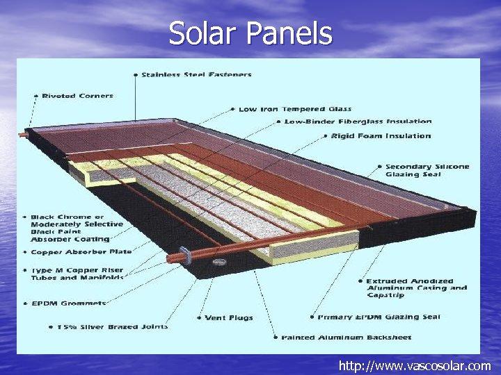 Solar Panels http: //www. vascosolar. com
