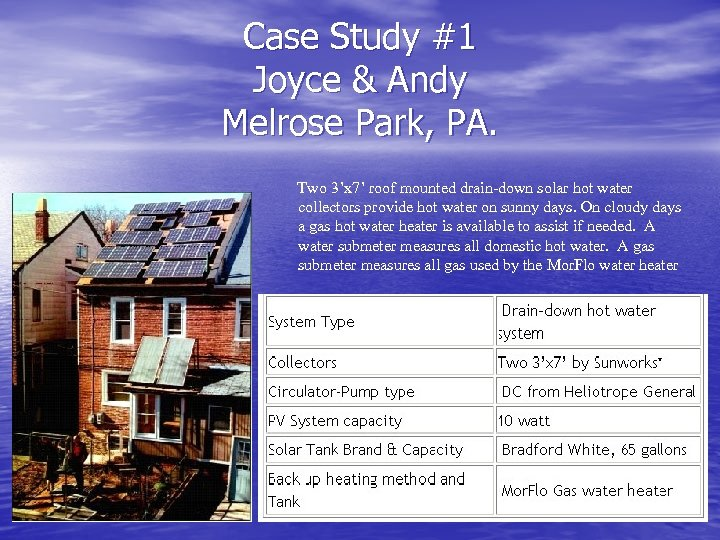 Case Study #1 Joyce & Andy Melrose Park, PA. Two 3'x 7' roof mounted