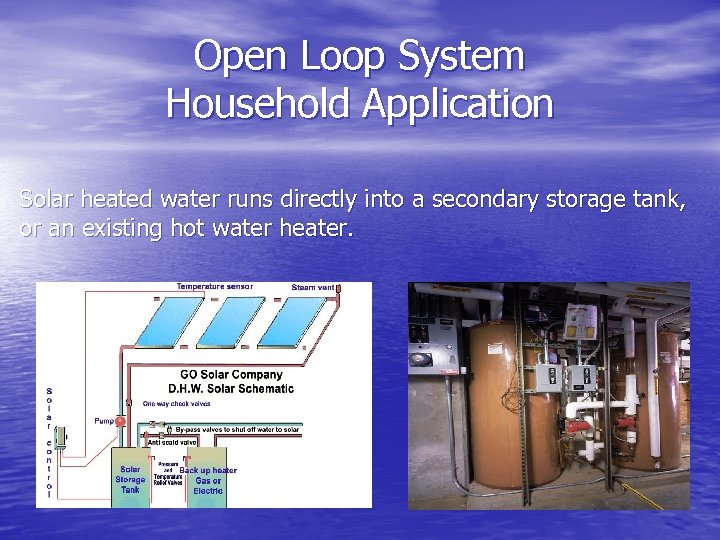 Open Loop System Household Application Solar heated water runs directly into a secondary storage