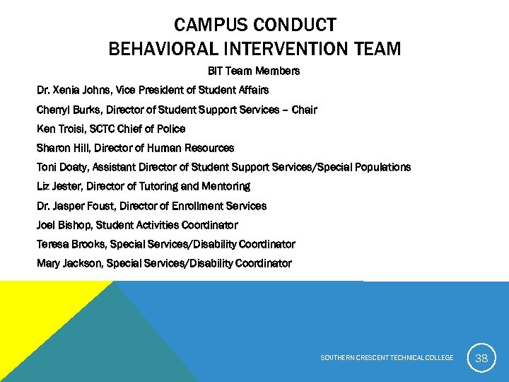 CAMPUS CONDUCT BEHAVIORAL INTERVENTION TEAM BIT Team Members Dr. Xenia Johns, Vice President of