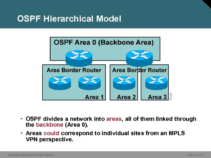 OSPF Hierarchical Model • OSPF divides a network into areas, all of them linked