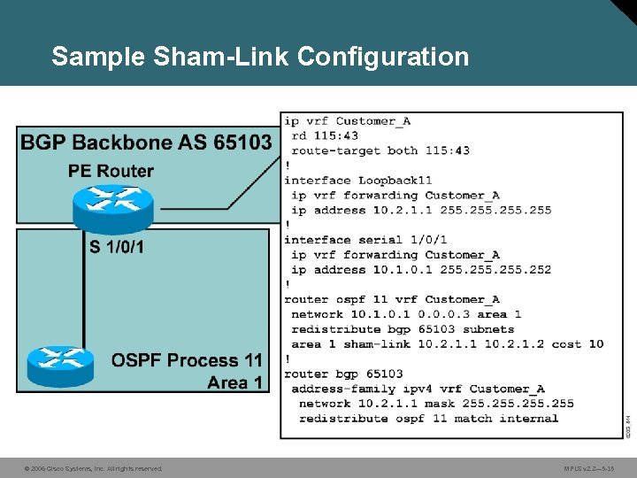 Sample Sham-Link Configuration © 2006 Cisco Systems, Inc. All rights reserved. MPLS v 2.