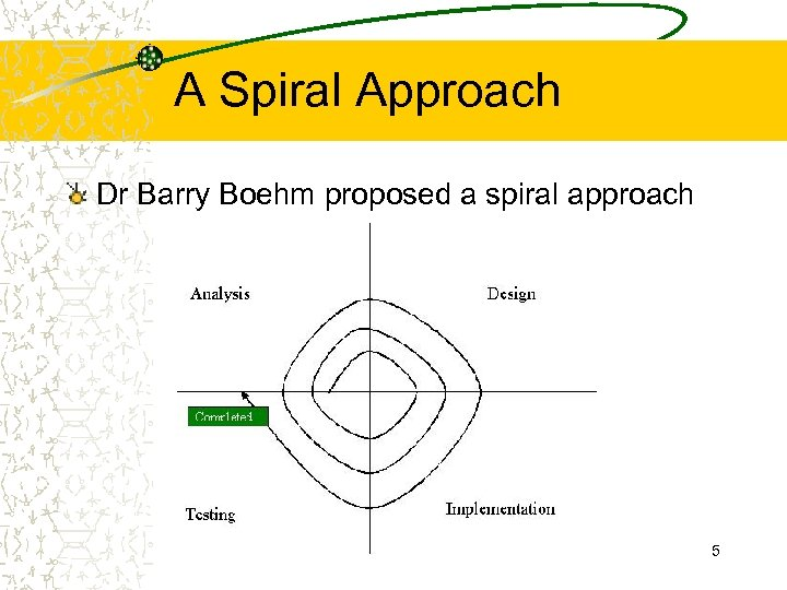A Spiral Approach Dr Barry Boehm proposed a spiral approach 5