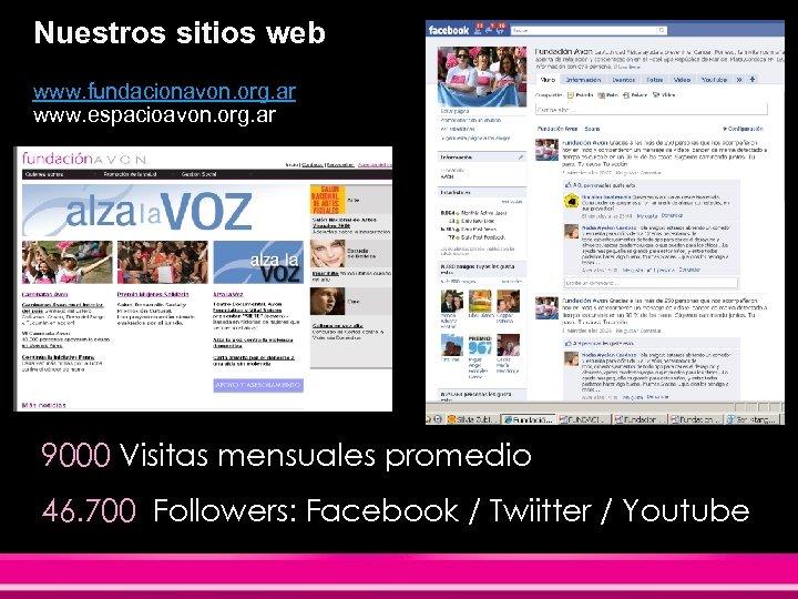 Nuestros sitios web www. fundacionavon. org. ar www. espacioavon. org. ar 9000 Visitas mensuales