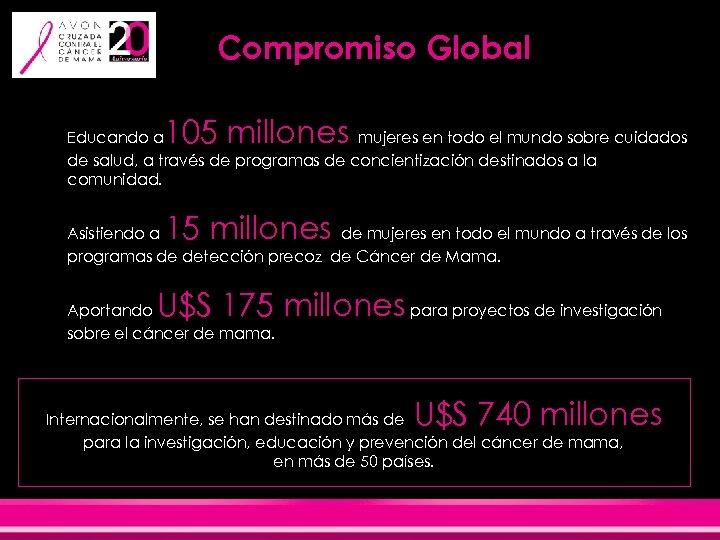 Compromiso Global 105 millones Educando a mujeres en todo el mundo sobre cuidados de