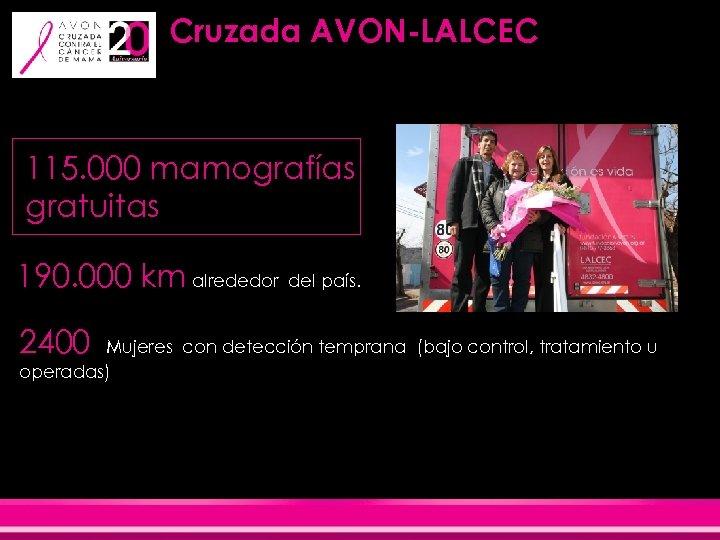 Cruzada AVON-LALCEC 115. 000 mamografías gratuitas 190. 000 km alrededor 2400 del país. Mujeres
