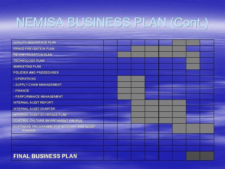NEMISA BUSINESS PLAN (Cont. ) QUALITY ASSURANCE PLAN FRAUD PREVENTION PLAN RE-CAPITILISATION PLAN TECHNOLOGY