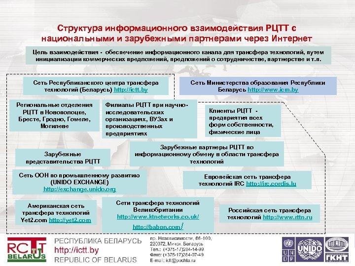 Структура информационного взаимодействия РЦТТ с национальными и зарубежными партнерами через Интернет Цель взаимодействия -