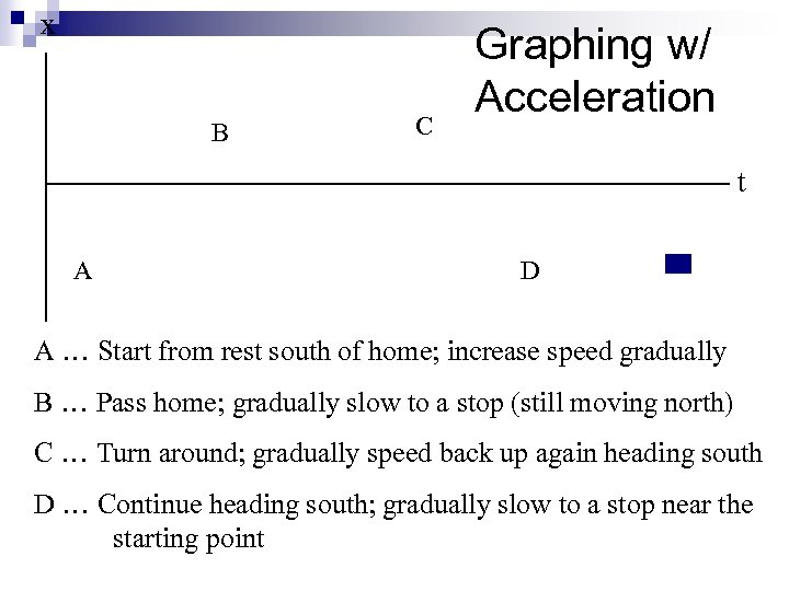 x B C Graphing w/ Acceleration t A D A … Start from rest