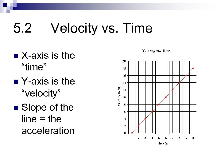 "5. 2 Velocity vs. Time X-axis is the ""time"" n Y-axis is the ""velocity"""