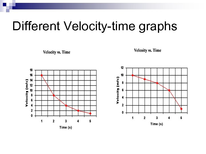 Different Velocity-time graphs