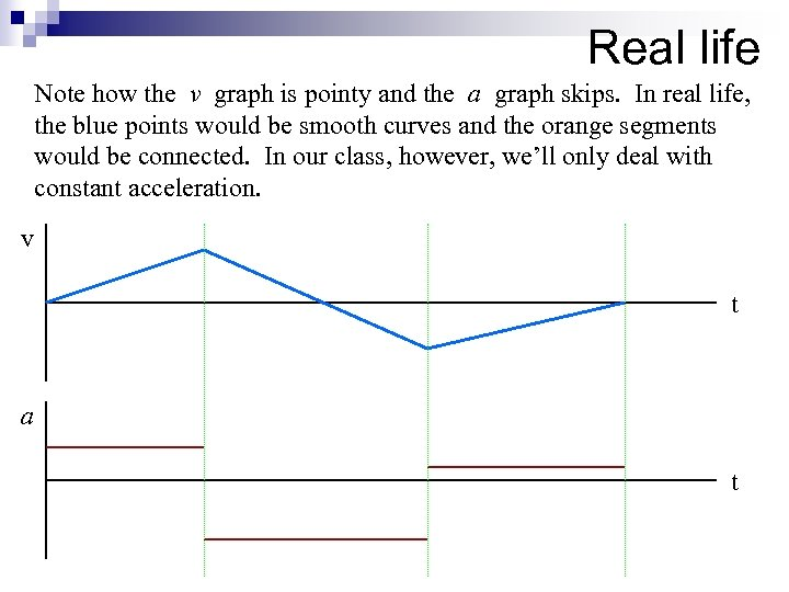 Real life Note how the v graph is pointy and the a graph skips.