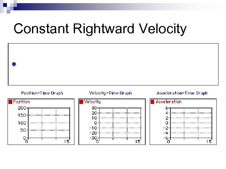 Constant Rightward Velocity