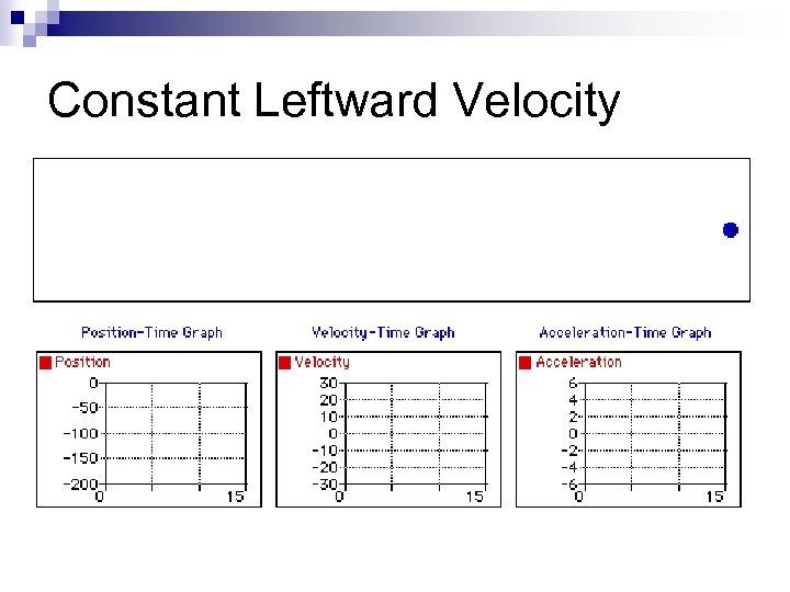 Constant Leftward Velocity