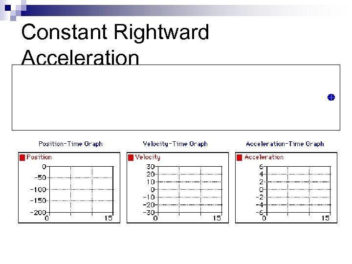 Constant Rightward Acceleration