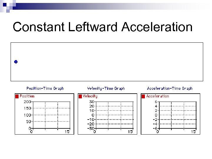 Constant Leftward Acceleration
